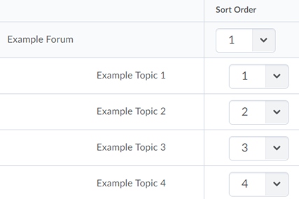 Use the Sort Order menus to reorder the forums and the topics.